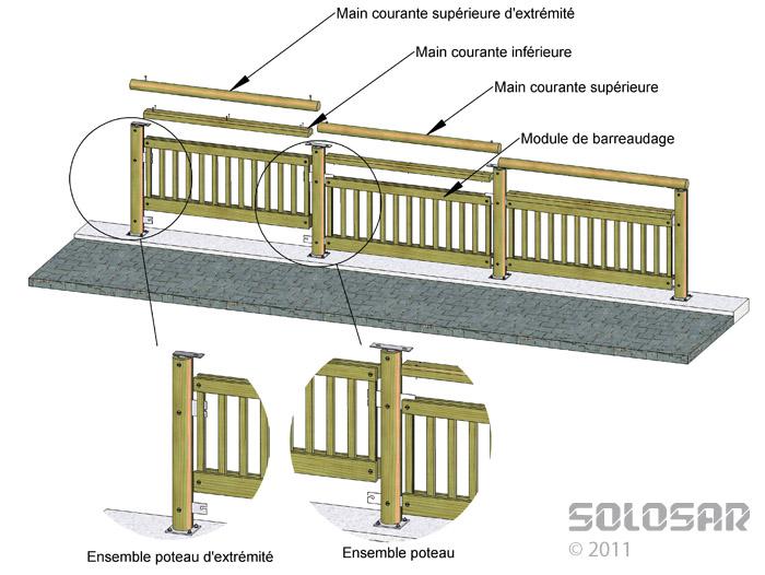 S143 - support sur platine - montage
